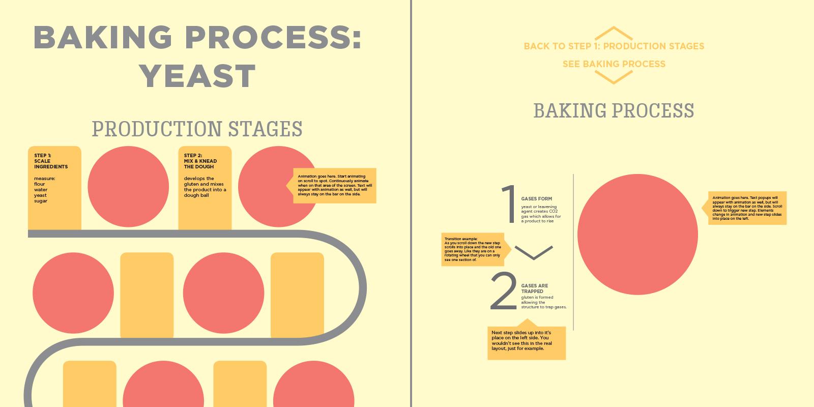 Spark-Culinaryplan2