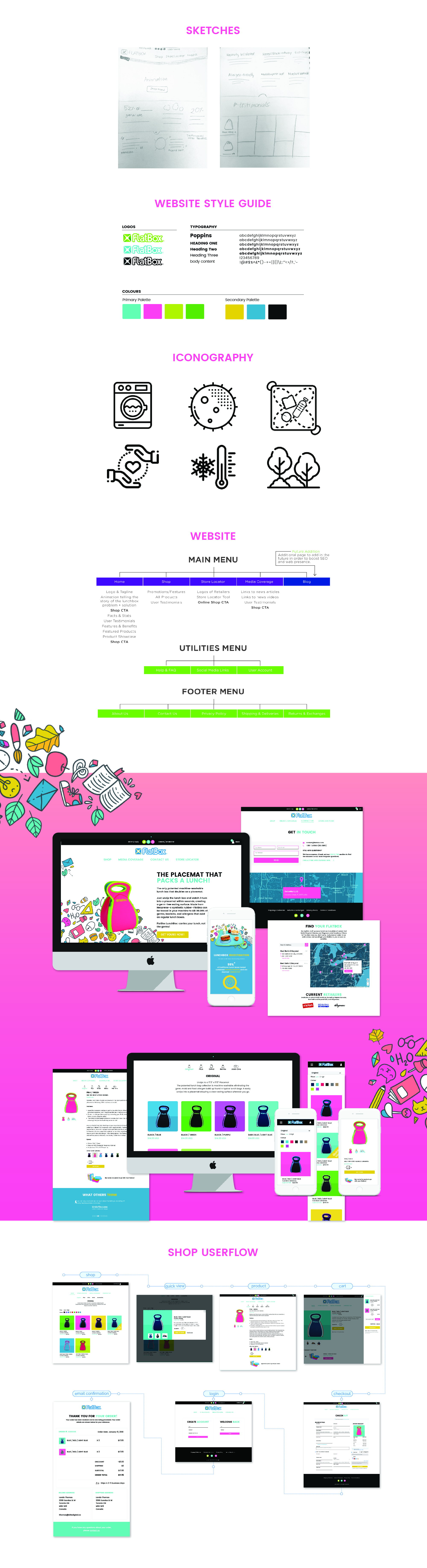 Flatbox website design