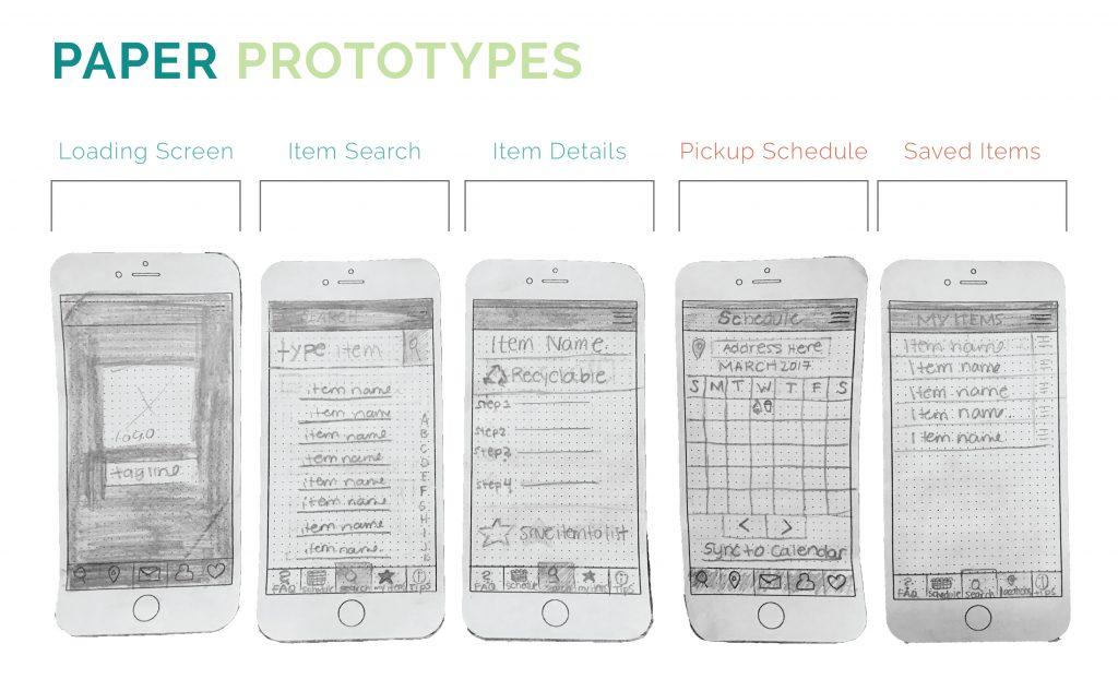 Zero Waste Paper Prototypes