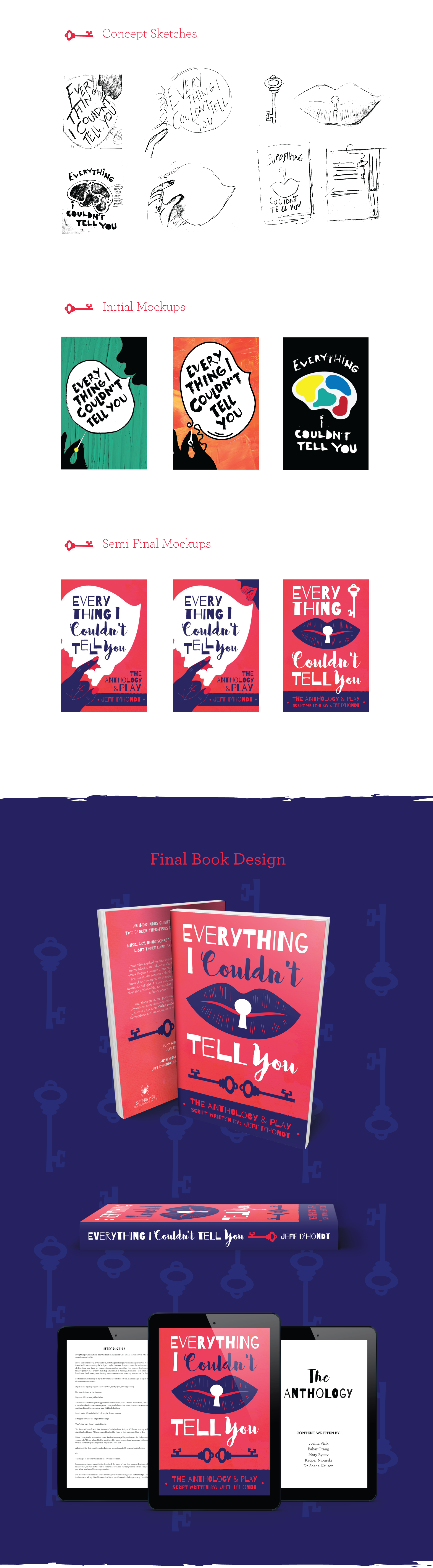 Everything I Couldn't Tell You Book Design and Process
